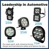 "4.5"" Cree 35w Led Work Light, Off Road Led Driving Lights, Led Work Lamp 35w"