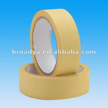 printed decorative masking tape