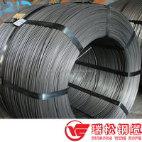 high carbon steel wire shandong qingdao