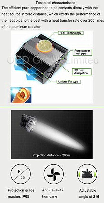 High Quality flood light with remote control 200W 300W IP66 waterproof outdoor DMX RGB LED floodlight