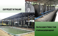 Win-win Combined Construction -- automatic waste tyre recycling plant tyre recycle machine