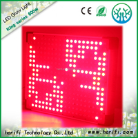 2016 Top Rated 1000 Watt LED Grow Lights 3w 5W Chip Full Spectrum Grow Lights for Hydroponic Grow