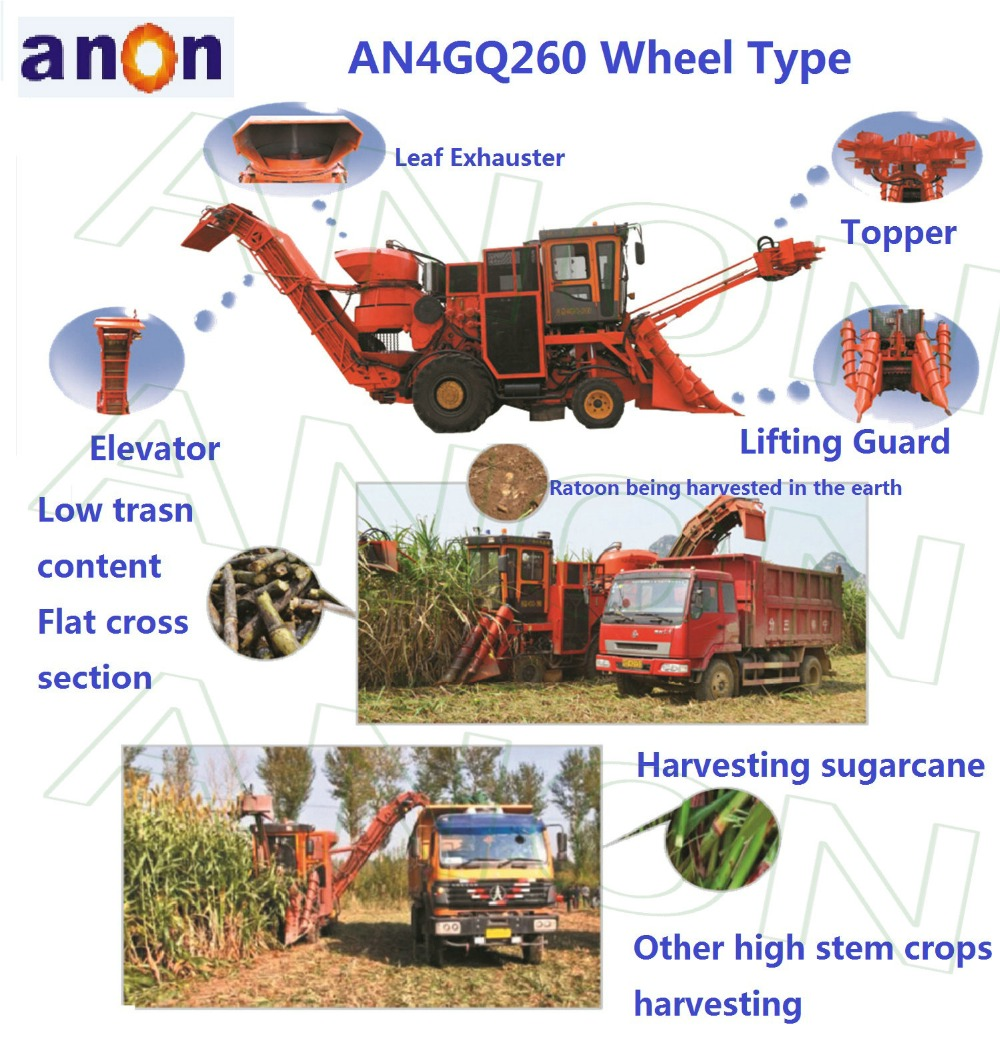 Cameco Sugar Cane Harvester : Anon china manufacturers best price sugarcane harvester