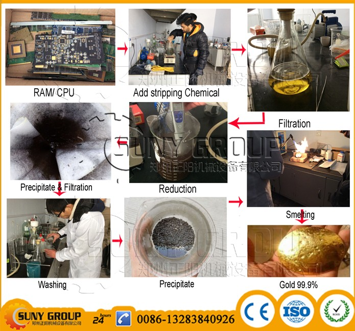 PCB scrap gold recycling machine AU recovery equipments price