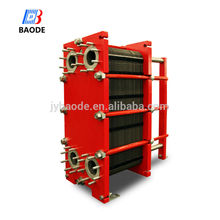 current currency exchange rates oil refinery exchangers plate heat exchanger vt20