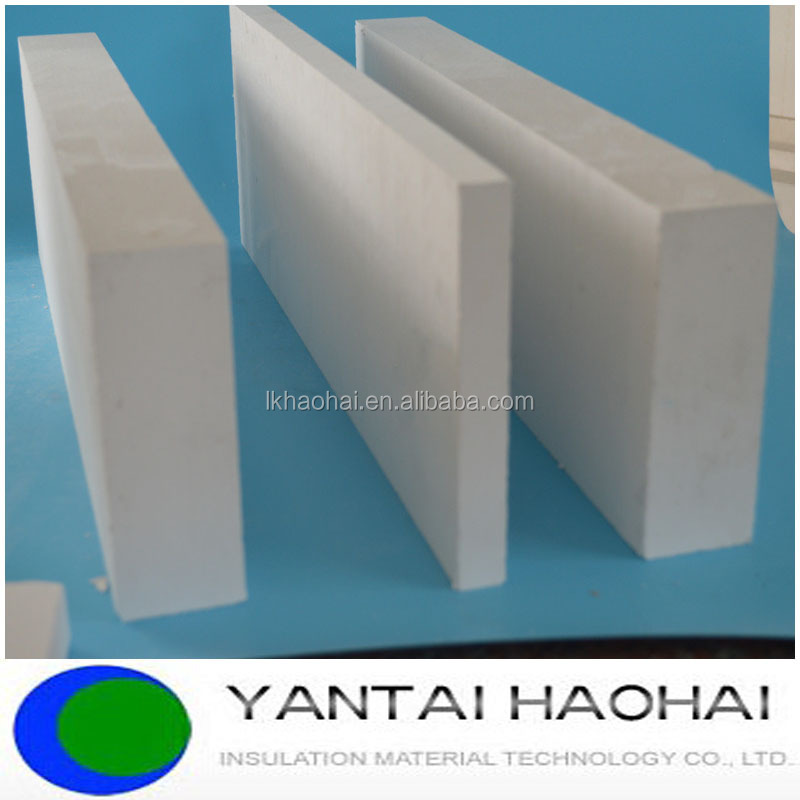 100% Non Asbestos 20mm Thickness Calcium Silicate Board/Fiber Cement Board for Floor