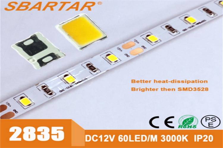 LED Strip 2835 Blister LED Strip DC12V Flexible LED Light 60LED/m 5m/Lot for Channel Letter