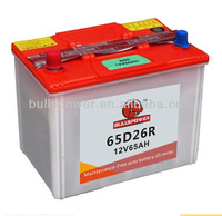 12v 65ah car alarm remote battery,car battery accessories