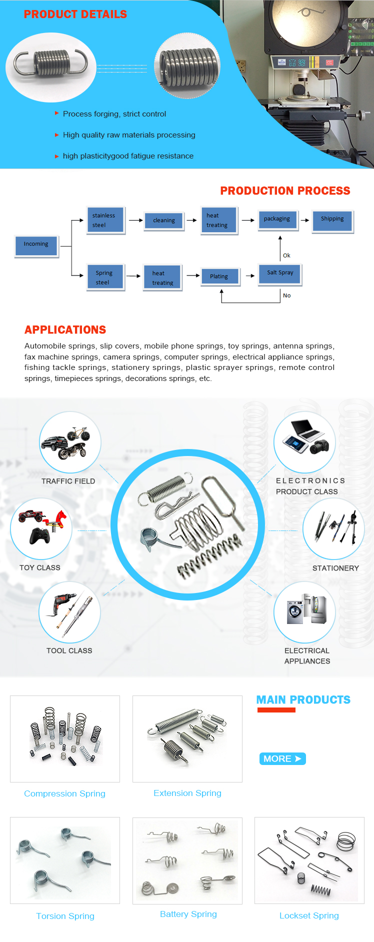 Wholesale Cheap Custom tension coil springs