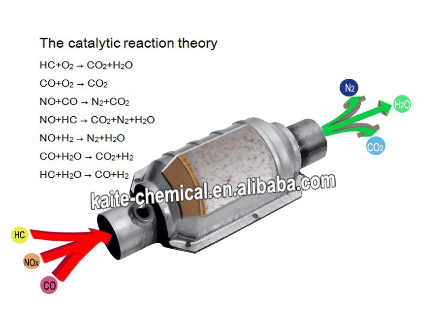 Motorcycles catalytic converter with ceramic substrate catalyst & metal carrier catalyst