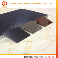 Aluminum Honeycomb Core with Stainless Steel Skin