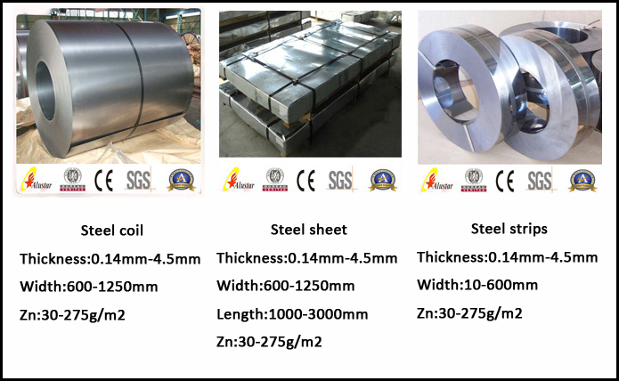 cold rolled galvanized sheet metal prices for building material