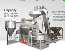 Automatic Salting Machines