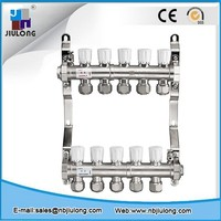 Forged Integrated underfloor heating system Double Hand Wheel for Brass water manifold
