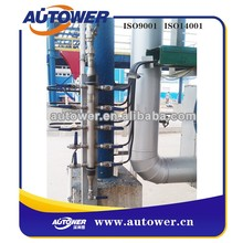 AWZ Explosion-proof Type Distributed Quantitative Loading Controller for gasoline with modular design for easy maintenance