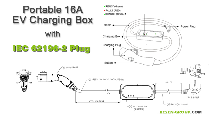 Car Plug Ev Charging Iec Home Charger With Iccb 62196 For Ev Charging Buy Car Plug Ev Charging