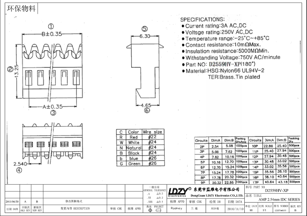 Comfortable Electrical Wire Sizes And Current Ratings Images ...