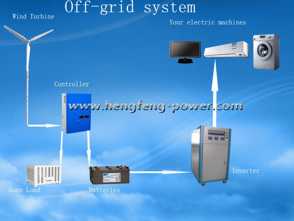 Drawing of horizontal off-grid system