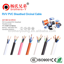 electric wire and cable cheap price types of electrical wires ,flat cable