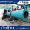 Rotary Drying Machine Nickel Minerals Rotary