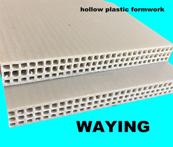 plastic wall formwork for concrete