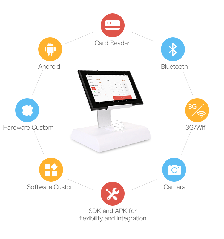 "Free software supplied10"" android pos terminal  android pos system"