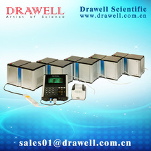 High-quality Total Organic-Carbon (TOC) Analyzer W-DI1000D