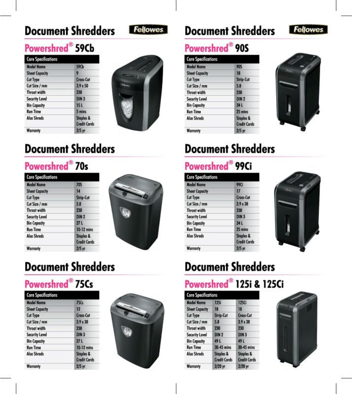 Fellowes Paper Shredders