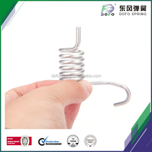 garage door torsional spring constant