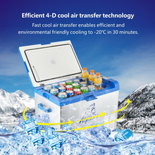 NEW DESIGN 75L PORTABLE COMPRESSOR CAR DC12V/24V CAR FRIDGE FREEZER
