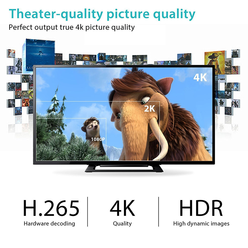 H96 Pro 4K TV Dongle Android 7.1.1 Amlogic S912 2GB/8GB WIFI Bluetooth 4.1 HEVC H.265 Decoding VP9 HDR
