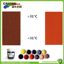 Thermochromic pigment concentrates for screen printign