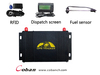 Vehicle GPS Tracker TK107 Support Camera ,Fuel Sensor, OBDII, RFID