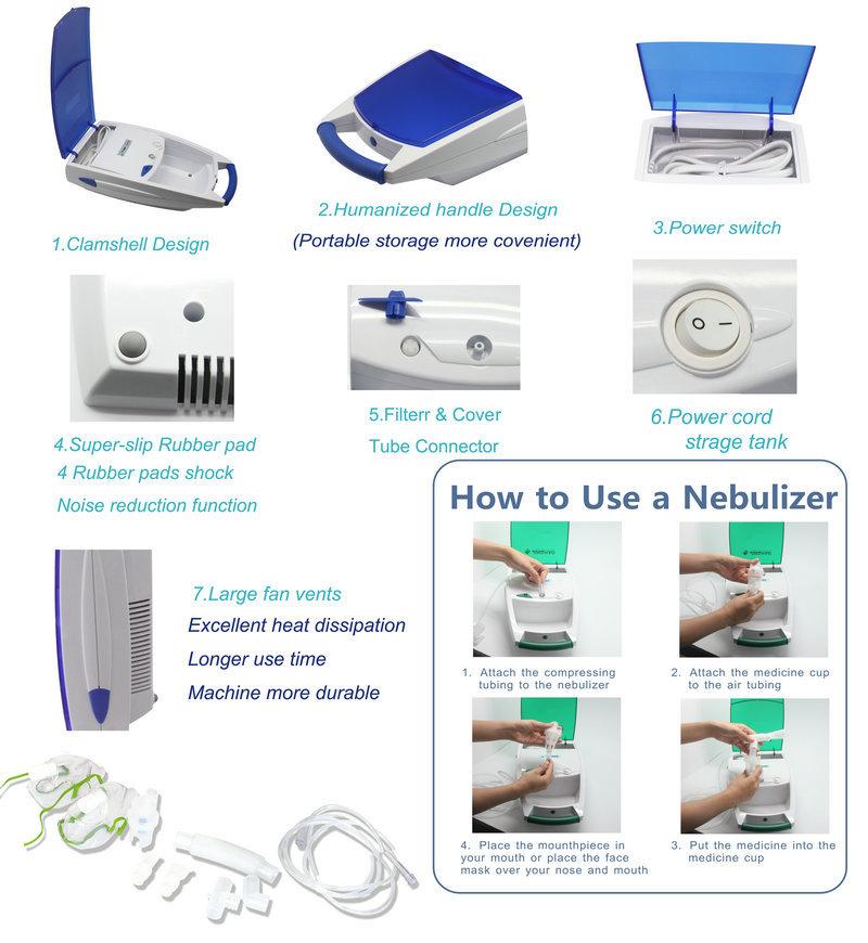 asthma inhaler cvs asthma free nebulizer machine walmart nebulizer