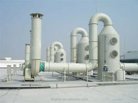 Feiyide Plating Waste Gas Treatment Equipment