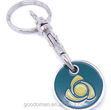 promotional trolley coin keychain with logo ,metal coin holder keychain