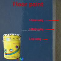 Indoor car parking/garage/ factory plant/warehouse epoxy resin paint hard-wearing liquid flooring concrete flooring finish