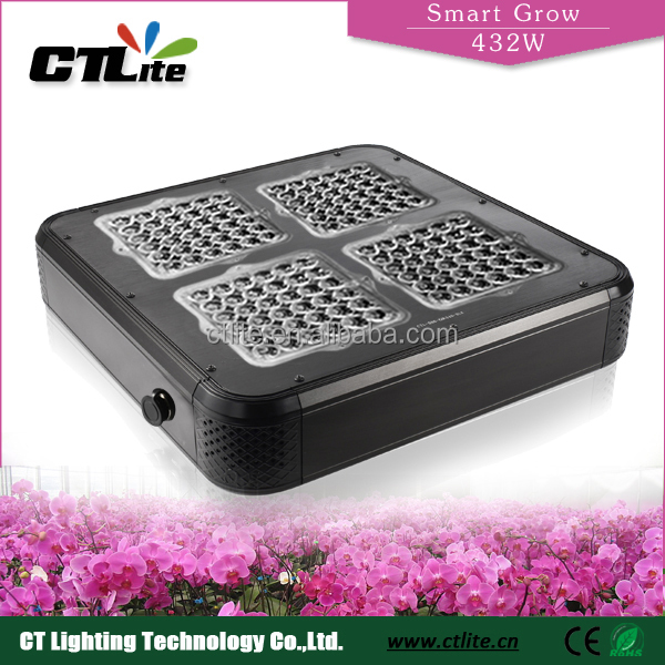 CTLite 432w Vegetative Full Spectrum with UV&IR Led Grow Light suitable for greenhouse