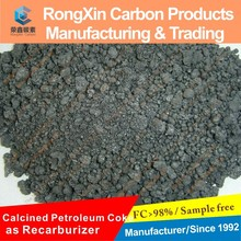 Carburetant based on Graphite Calcined Petroleum Coke for Ductile Iron
