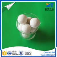 industrial ceramic ball msds