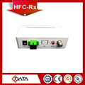 FTTH Solution Fiber Optics Receiver with FWDM