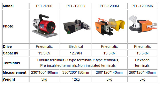 PFL-1500 Electrical wire crimping machine