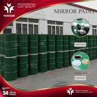 Multifunctional auto refinish paint with high quality