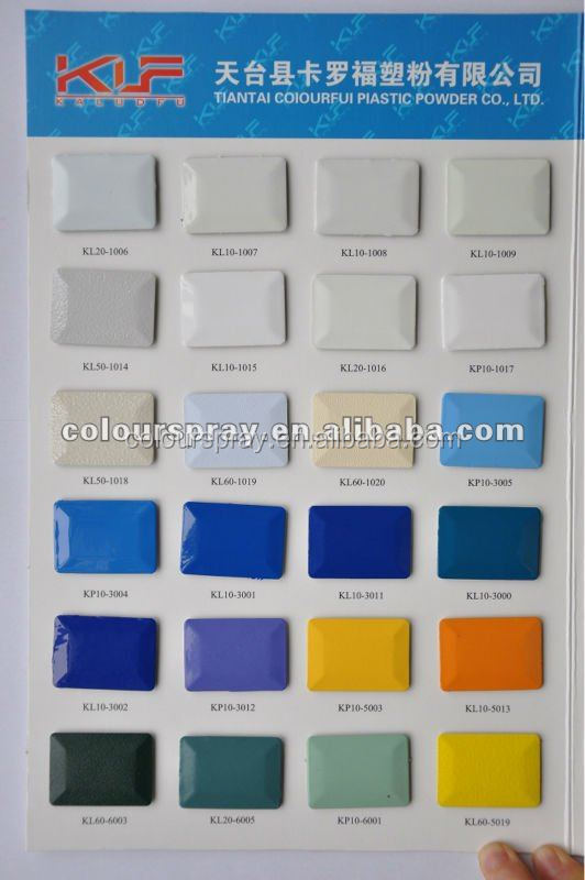 Pure polyester powder coating paints