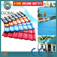 Building materials prices upvc roofing sheet/spanish style roof tiles/pvc plastic roof tile