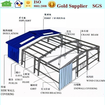 Australia Steel Structure Shed Barn With Sgs Certification