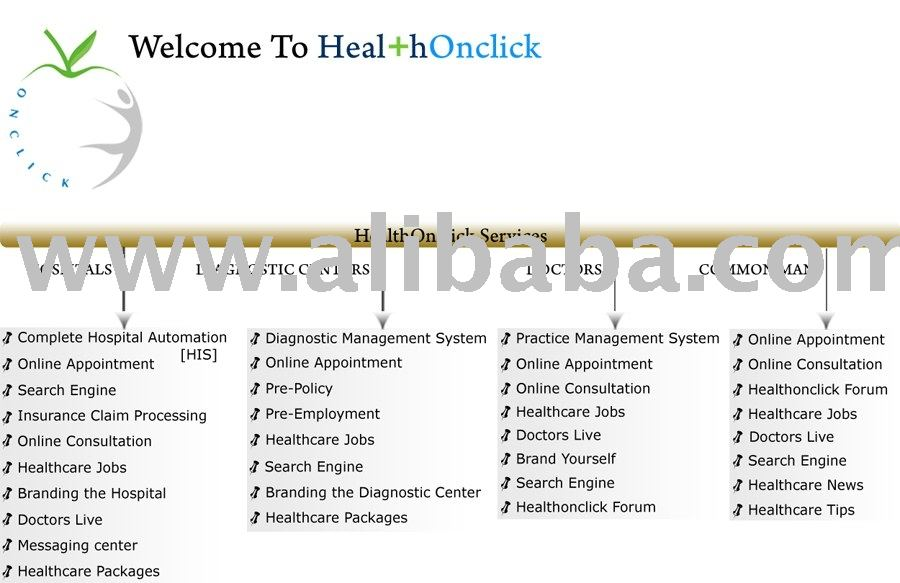 Practice Management System - Health On click