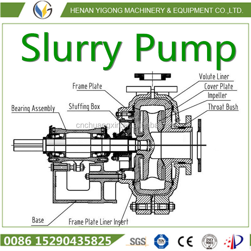 Yigong supply Standard Centrifugal vertical Slurry Pump