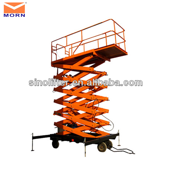 CE hydraulic mobile low profile scissor lift table