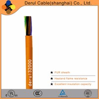 Flexible Cable Wire Electrical 10mm Copper